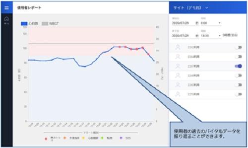 20200908ntt2 - NTT東日本、大黒倉庫/倉庫内作業員の安全をIoTで管理