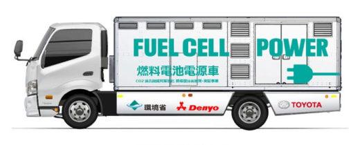 FC電源車(完成車両イメージ)