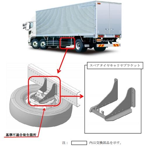 20200924hino 1 - トランテックス/日野プロフィア1638台リコール