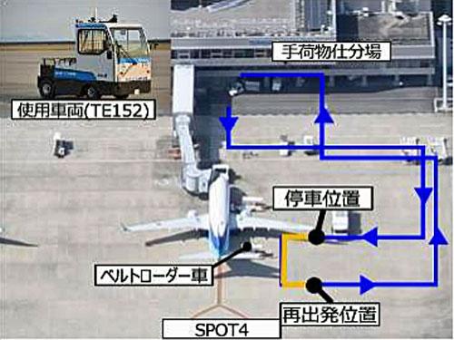20200925ana22 - ANA、豊田自動織機/自動運転トーイングトラクターで試験運用