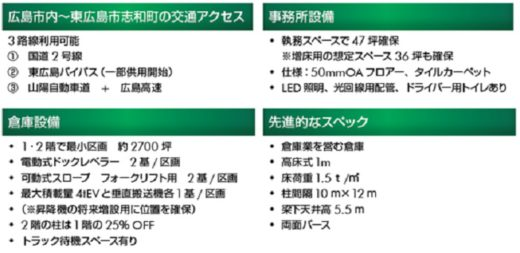 20200928cbre4 520x253 - CBRE/10月12・13日、東広島市の物流施設で竣工前個別見学会