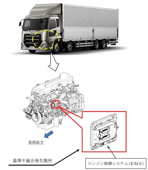 20201006ud - UDトラックス/クオン5407台をリコール