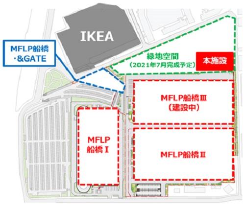 20201102mitsui1 - 三井不動産/千葉県船橋市の物流施設構内にスケートリンク開設