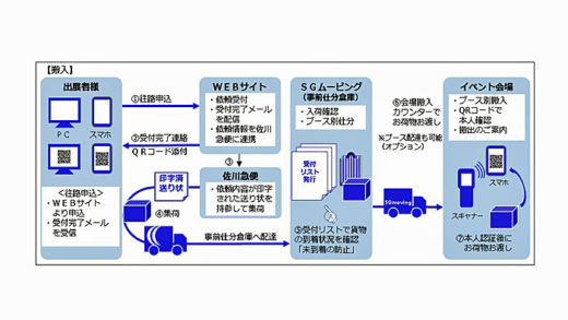20201110sgm1 520x293 - SGムービング/イベント出展の荷物搬出入を一括して請け負う
