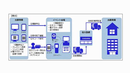 20201110sgm2 520x293 - SGムービング/イベント出展の荷物搬出入を一括して請け負う