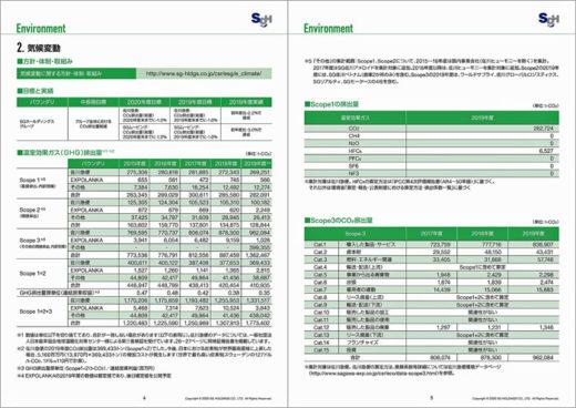 20201113sghd2 520x368 - SGHD/環境、社会、ガバナンスの詳細記載データブック発表