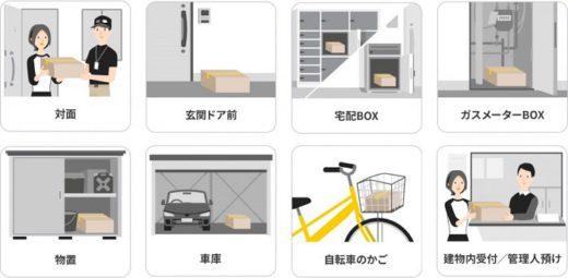 20201118yamato 520x255 - ヤマト運輸/メルカリ向け配送サービスで置き配開始