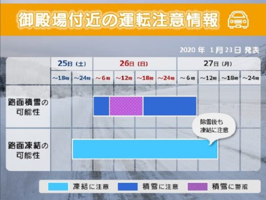 20201120kisyou1 520x390 - 日本気象協会/高速道路の気象・交通情報サービスサイト開設