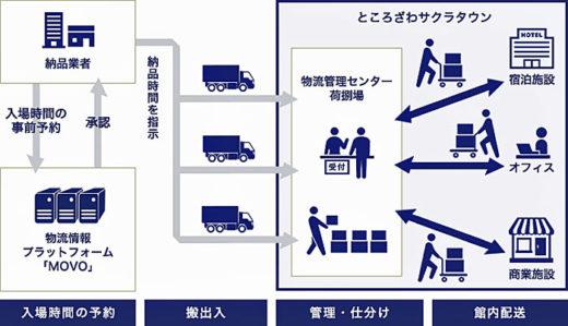 20201120sghd2 520x299 - 佐川急便/「ところざわサクラタウン」の館内物流管理業務を開始