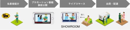 20201120yamato2 520x122 - ヤマトHD、SHOWROOM/STU48参加、仮想ライブ空間販売支援