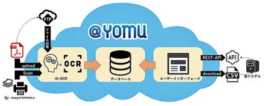 「@YOMU」のシステム構成