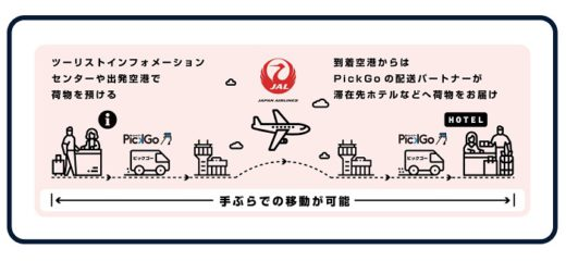 20201130cb 520x240 - CBcloud、JAL、三菱地所/ニューノーマルの手荷物当日配送