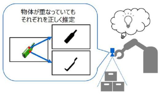 東芝の物体領域推定AI