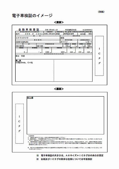 20201208kokkosyo - 国交省/A6台紙にICタグ貼り付け、車検証の電子化へ