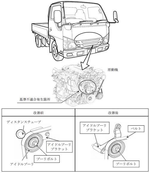 20201210isuzu - いすゞ/エルフなど5133台をリコール