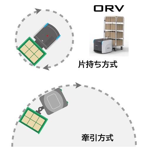 20201224okamura2 - ビーイングHD/オカムラのカゴ車搬送ロボットを試験導入