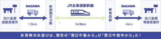 北海道新幹線の貨客混載輸送