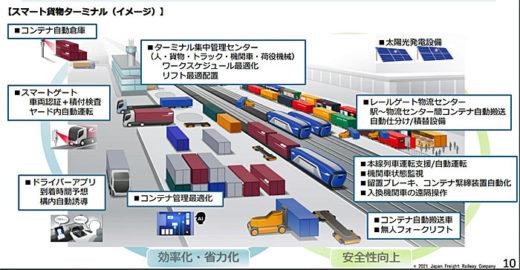 20210108jrk2 520x270 - JR貨物/グループ長期ビジョン2030発表、設備投資額4020億円