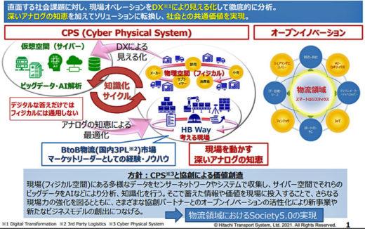 20210112hitachib 520x326 - 日立物流/「LOGISTEED2021」実現に向けて、DX戦略策定