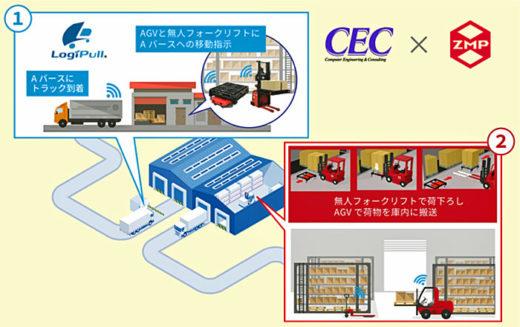 20210114ceczmp 520x327 - CEC、ZMP/物流ロボットとバース管理システム連携で協業