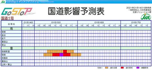 20210121kisyo2 520x282 - 日本気象協会/物流向けサービスで「国道影響予測」を開始