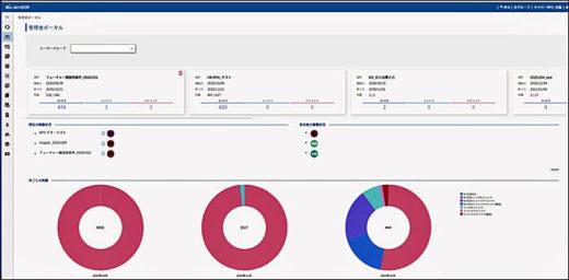 20210127sghd2 520x256 - SGHD/AI活用のOCRプラットフォームサービス1月から提供開始