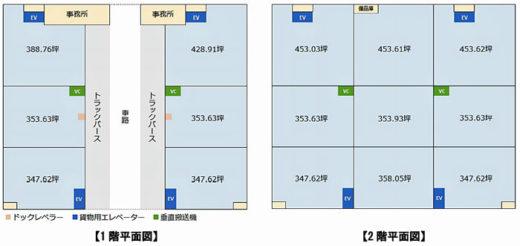 20210212daiwab4 520x246 - 大和物流/石川県白山市に2.3万m2の物流センター着工