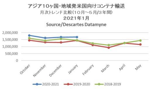 20210215datamyne 520x305 - 海上コンテナ輸送量/アジア発米国向けが1月で過去最多に