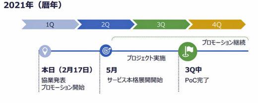 20210217nttdata2 520x209 - NTTデータGSL/米ベルーセン社と業務提携しDXを促進