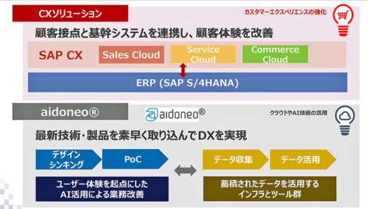 20210217nttdata22 520x296 - NTTデータGSL/ビジネストランスフォーメーション事業強化