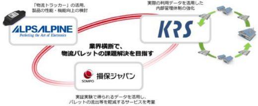 20210218kyuso 520x214 - キユーソー流通/損保ジャパン等とパレット流出の課題解決