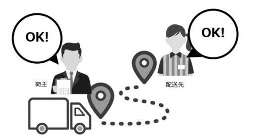 20210224hacobu 520x279 - Hacobu/動態管理サービスに協力運送会社の管理支援機能