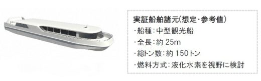20210226nyk1 520x161 - 日本郵船/水素FC船実証事業で横浜市と包括連携協定