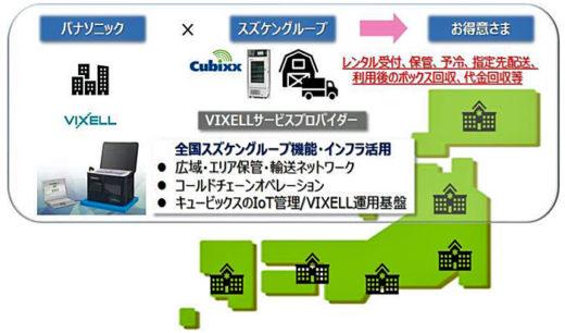 20210302suzuken 520x306 - スズケン/医薬品定温輸送ボックスのレンタルサービス開始
