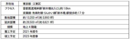 20210304mflp10 520x159 - 三井不動産/EC需要の大幅拡大で国内新規7物件の開発を決定