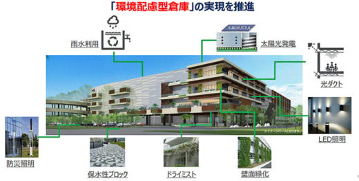 20210304mflp23 520x263 - 三井不動産/冷蔵、アーバン型倉庫着手、事業規模・領域拡大図る