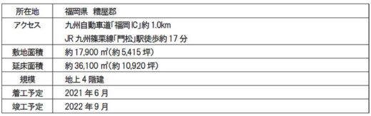 20210304mflp4 520x163 - 三井不動産/EC需要の大幅拡大で国内新規7物件の開発を決定