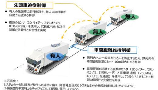 20210305toyodatu2 520x296 - 豊田通商/高速道路トラック後続車無人隊列走行技術を実現