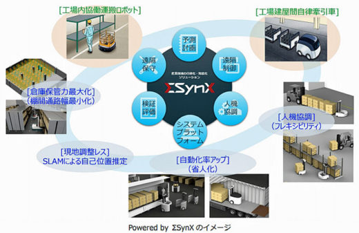 20210309mitsubishi2 520x337 - 三菱重工ほか/物流機器の自律化・知能化ソリューション公開
