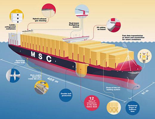 20210311yokohama2 520x399 - 横浜市/横浜港南本牧ふ頭CTに世界最大級のコンテナ船入港