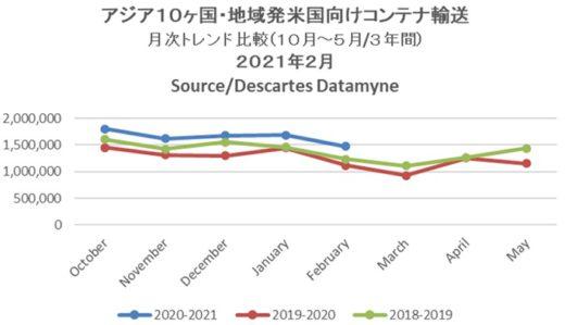 20210312datamyne 520x299 - 海上コンテナ輸送/アジア発米国向け、9か月連続増で単月最多