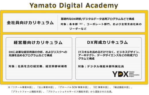 20210317yamato 520x333 - ヤマトHD/デジタル人材育成へ全社員に教育プログラム