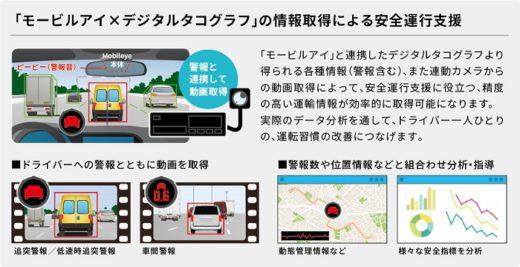 20210318sankyu 520x267 - 山九/子会社の車両584台に衝突防止システム導入