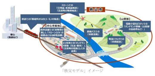 20210318zenrin 520x256 - ゼンリンほか/物流・公共交通ネットワークで秩父モデル構築へ