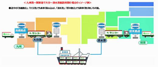 20210323senko 520x223 - センコー/長距離幹線輸送の新サービス「物流バス」を本格運行