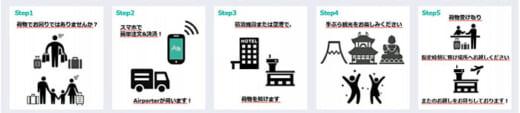 20210331anas 520x113 - 全日空商事/沖縄での「手荷物当日配送サービス」拡大