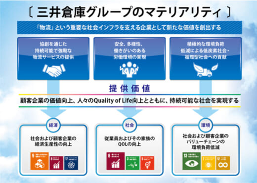 20210401mitsuisoko 520x370 - 三井倉庫HD/ESG推進室を新設、ESG経営・サステナビリティ強化