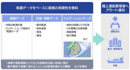 20210405weather 520x281 - ウェザーニューズ/船舶の座礁事故対策支援サービスを5月開始