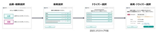20210412hacobu 520x117 - Hacobu/動態管理サービスに運転日報の作成支援機能