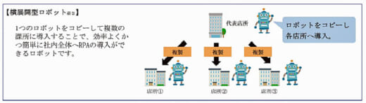 20210414nittsu2 520x147 - 日通/RPA導入の推進で定型業務労働時間を72万時間削減